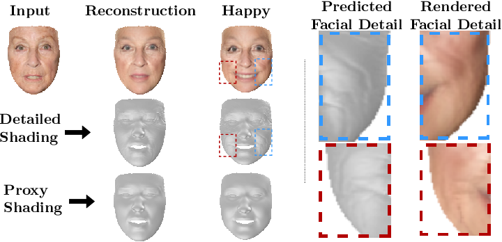 Figure 1 for FaceDet3D: Facial Expressions with 3D Geometric Detail Prediction