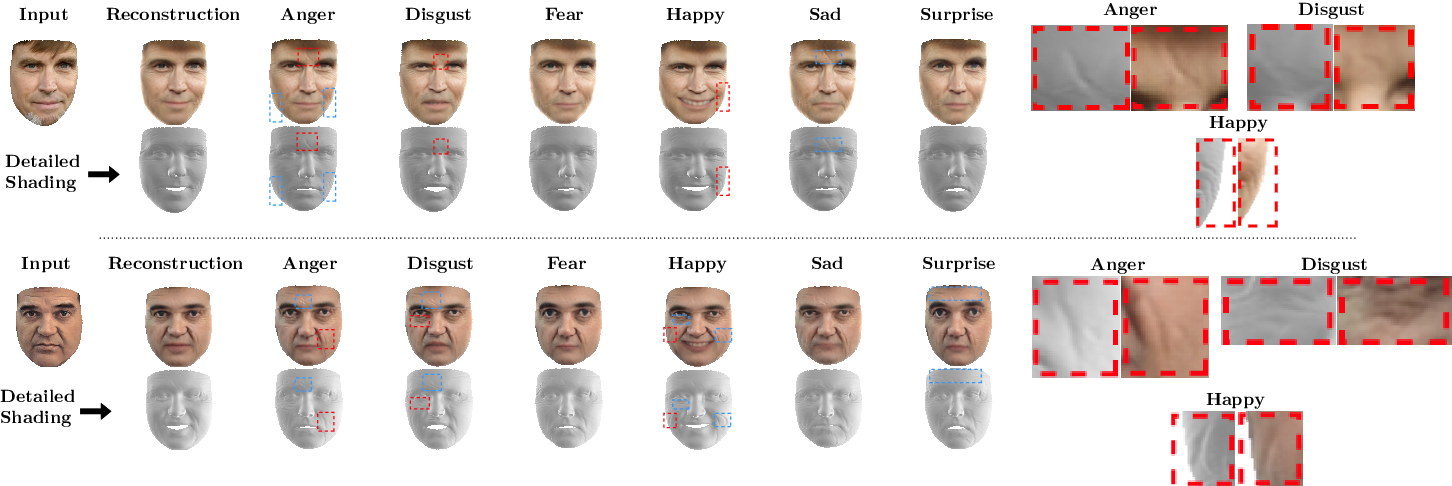 Figure 4 for FaceDet3D: Facial Expressions with 3D Geometric Detail Prediction