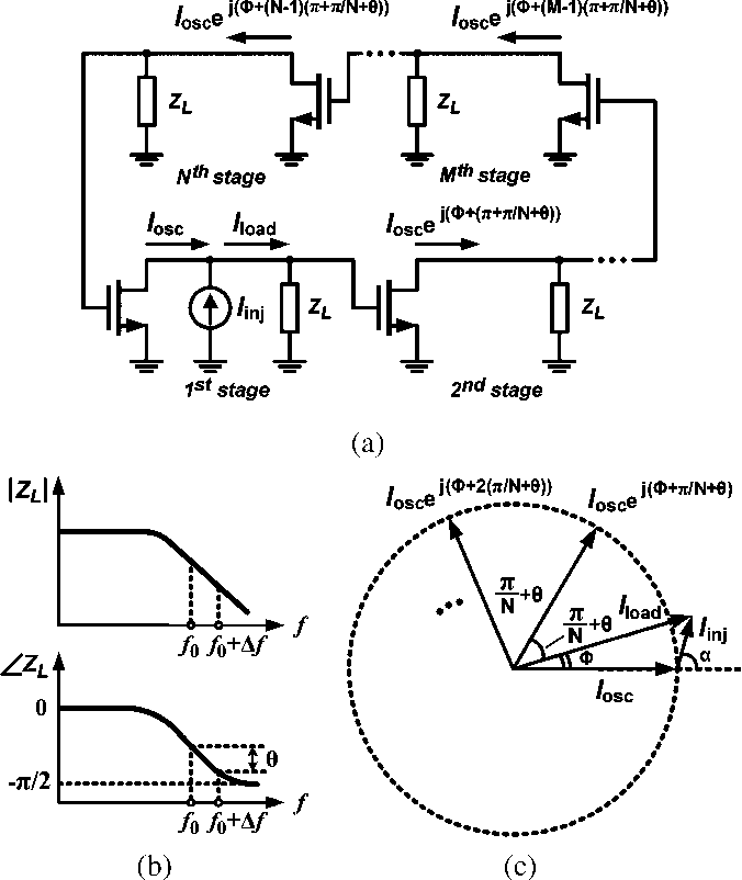 Analysis And Design Of Wideband Injection Locked Ring Oscillators