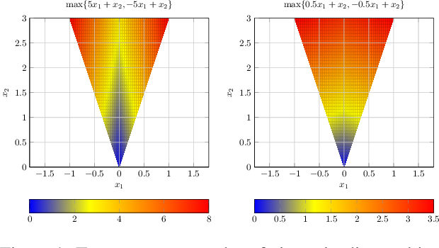 Figure 1 for Frank-Wolfe Optimization for Symmetric-NMF under Simplicial Constraint