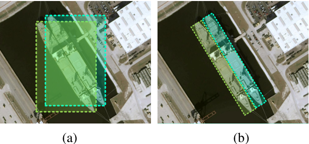 Figure 1 for Objects detection for remote sensing images based on polar coordinates