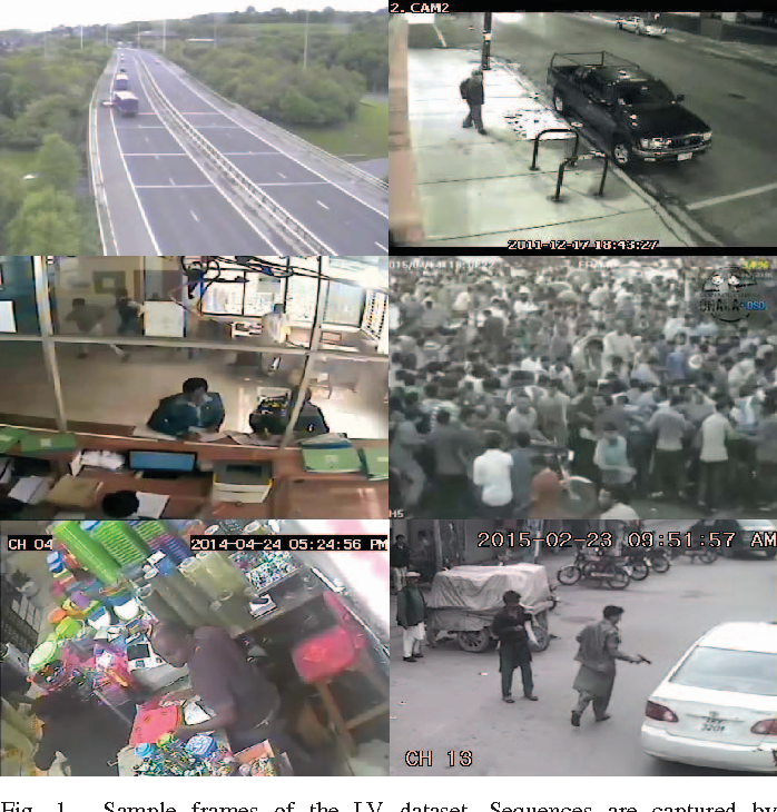 Figure 1 from The LV dataset: A realistic surveillance video