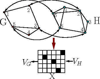 Figure 1 for A Weighted Common Subgraph Matching Algorithm