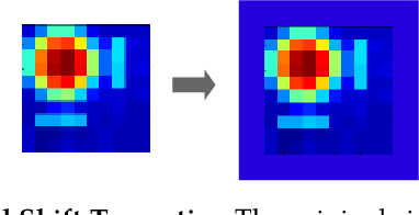 Figure 3 for On the Global Geometry of Sphere-Constrained Sparse Blind Deconvolution
