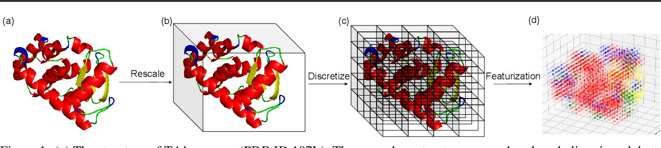 Figure 1 for Fold2Seq: A Joint Sequence(1D)-Fold(3D) Embedding-based Generative Model for Protein Design