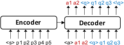 Figure 1 for End-to-End Synthetic Data Generation for Domain Adaptation of Question Answering Systems