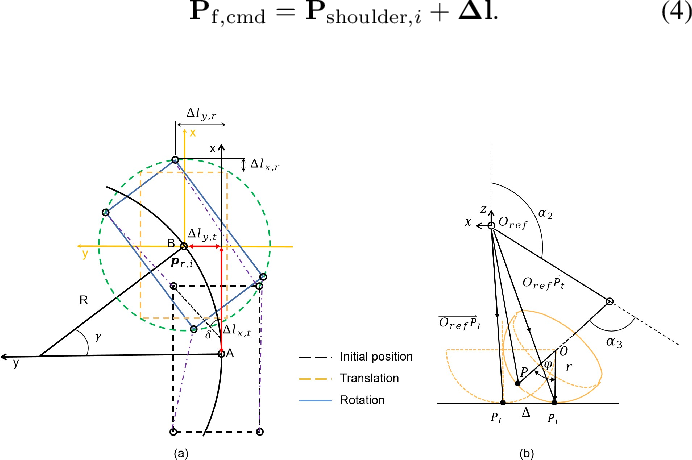 Figure 3 for Terrain-perception-free Quadrupedal Spinning Locomotion on Versatile Terrains: Modeling, Analysis, and Experimental Validation