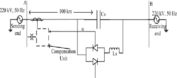 An advance compensated Mho relay for protection of TCSC transmission