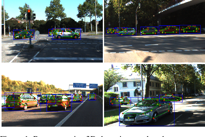 Figure 1 for Mono3D++: Monocular 3D Vehicle Detection with Two-Scale 3D Hypotheses and Task Priors