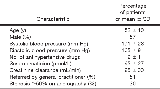 Interobserver Agreement On Captopril Renography For Assessing Renal