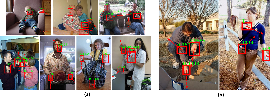 Figure 3 for Joint Hand Detection and Rotation Estimation by Using CNN