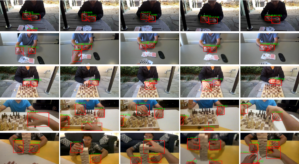 Figure 4 for Joint Hand Detection and Rotation Estimation by Using CNN