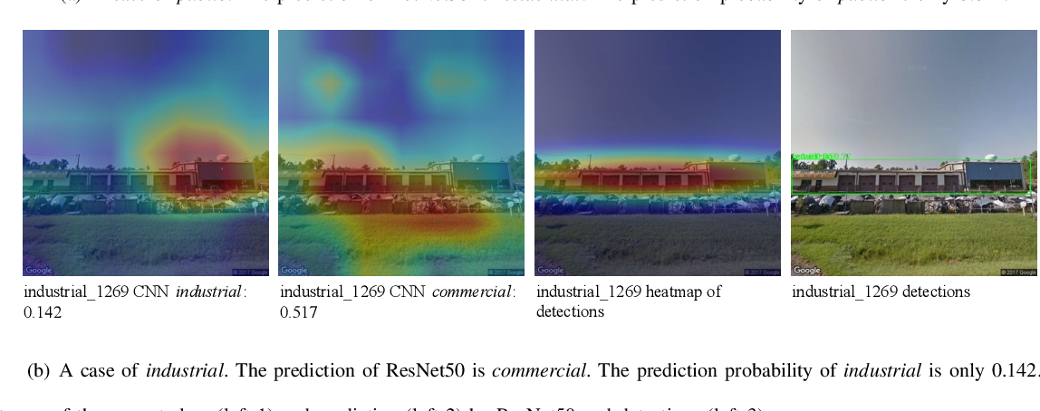 Figure 4 for Bounding Boxes Are All We Need: Street View Image Classification via Context Encoding of Detected Buildings