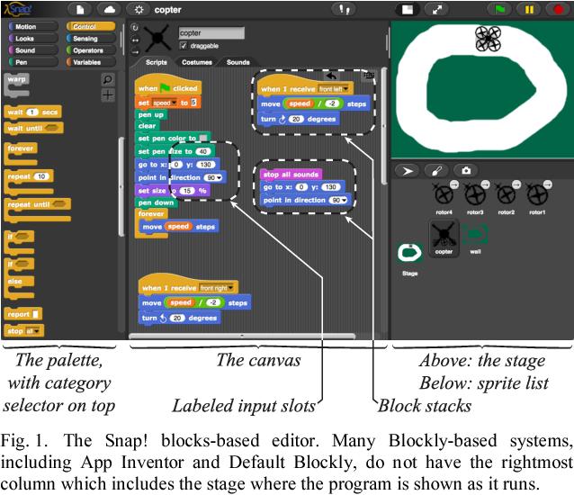 A Usability Analysis of Blocks-based Programming Editors using