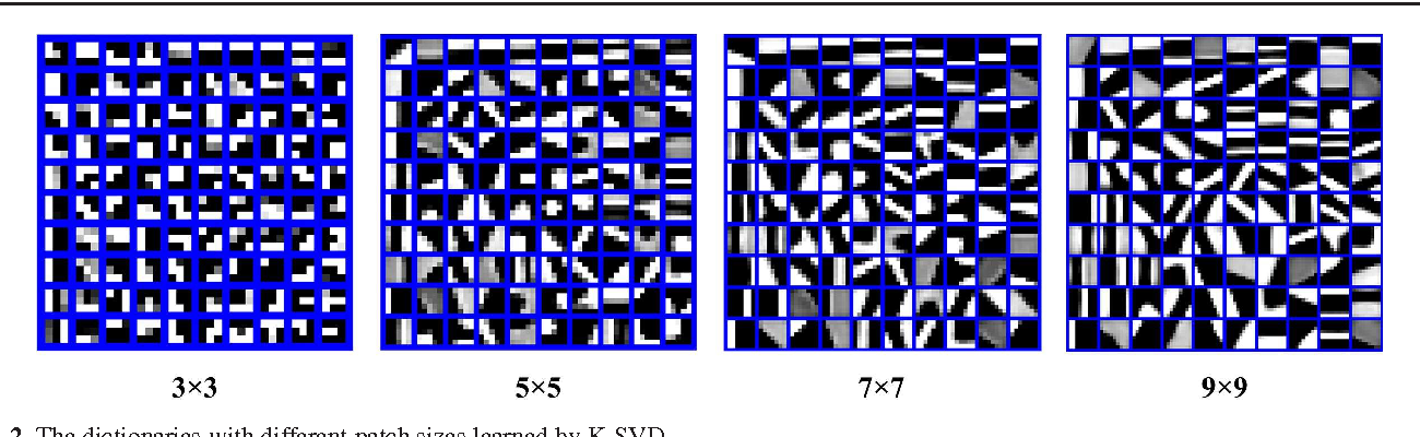 Figure 3 for Robust Scene Text Recognition Using Sparse Coding based Features