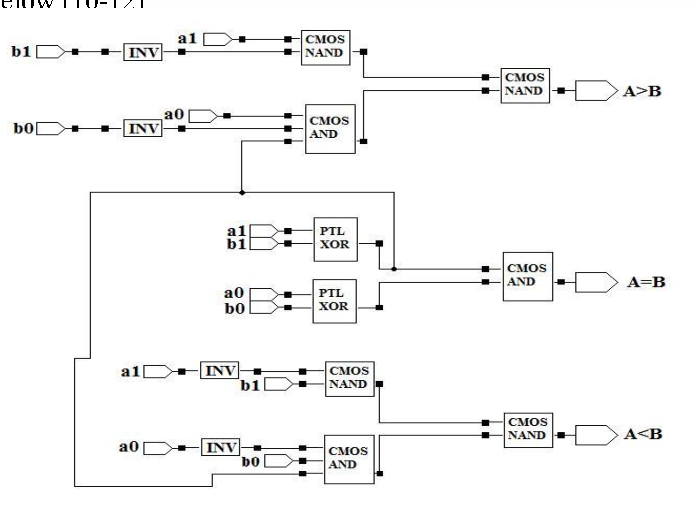 Comparative Analysis Of A 2 Bit Magnitude Comparator Using Various