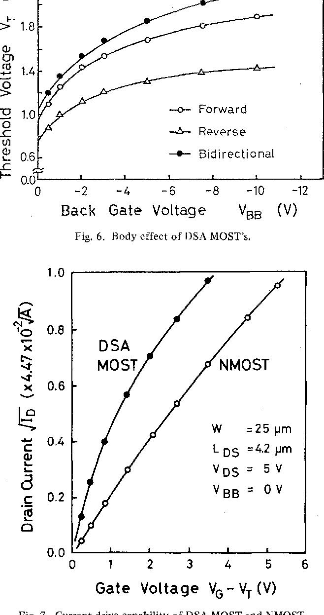 A 50 Ns 4k Static Dsa Mos Ram Semantic Scholar Double Diffused Dmos Figure 6