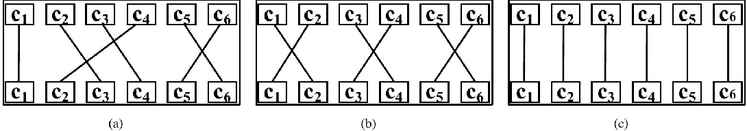 Figure 3 for An optimal hierarchical clustering approach to segmentation of mobile LiDAR point clouds