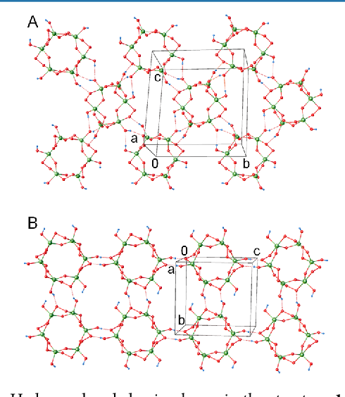 Figure 2. Hydrogen-bonded anion layers in the structure 1 and 2 (A and B, respectively).