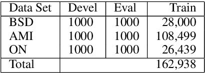 Figure 4 for Designing the Business Conversation Corpus