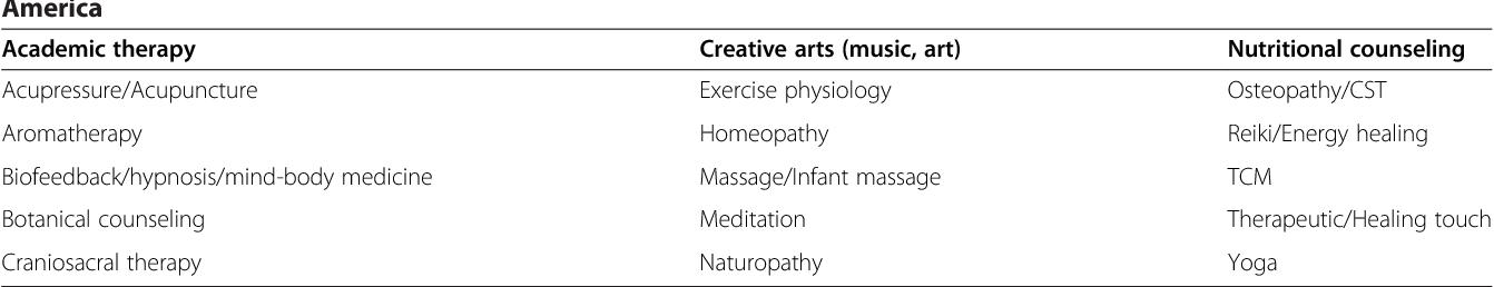 Pediatric Integrative Medicine American >> Pediatric Integrative Medicine Pediatrics Newest Subspecialty