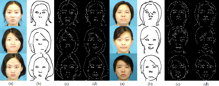 Figure 3 for Cali-Sketch: Stroke Calibration and Completion for High-Quality Face Image Generation from Poorly-Drawn Sketches