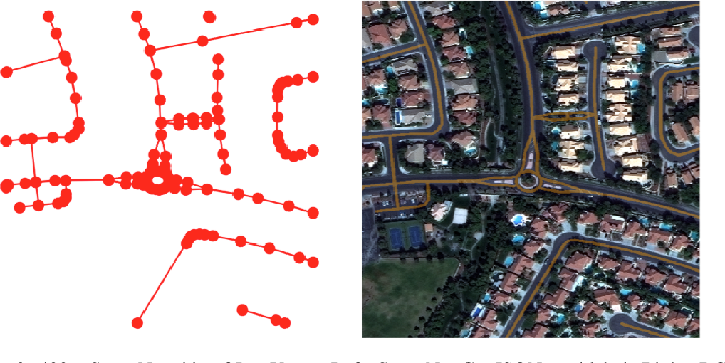 Figure 3 for SpaceNet: A Remote Sensing Dataset and Challenge Series