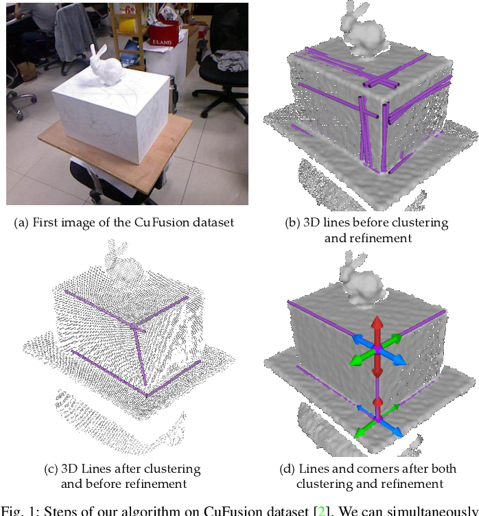 Figure 1 for From Planes to Corners: Multi-Purpose Primitive Detection in Unorganized 3D Point Clouds