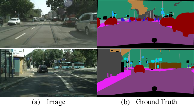 Figure 1 for Differentiating Features for Scene Segmentation Based on Dedicated Attention Mechanisms