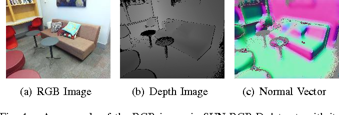 Figure 4 for Understand Scene Categories by Objects: A Semantic Regularized Scene Classifier Using Convolutional Neural Networks