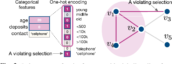 Figure 2 for Self-learn to Explain Siamese Networks Robustly
