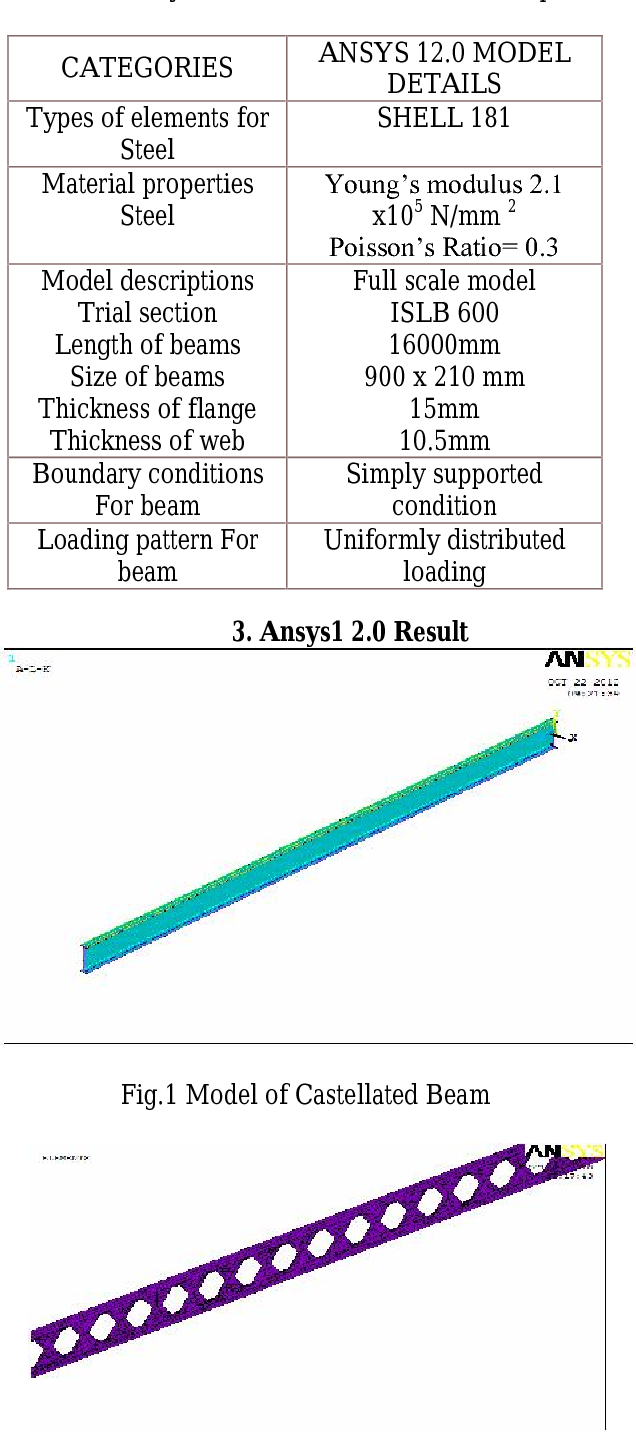 Table 1 from Modeling and manual design comparision of streeses in