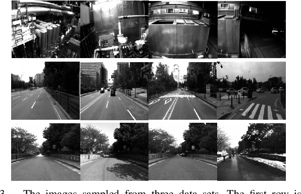 Figure 2 for Toward Consistent Drift-free Visual Inertial Localization on Keyframe Based Map