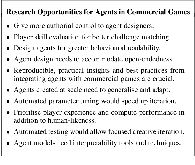 """Figure 3 for """"It's Unwieldy and It Takes a Lot of Time."""" Challenges and Opportunities for Creating Agents in Commercial Games"""