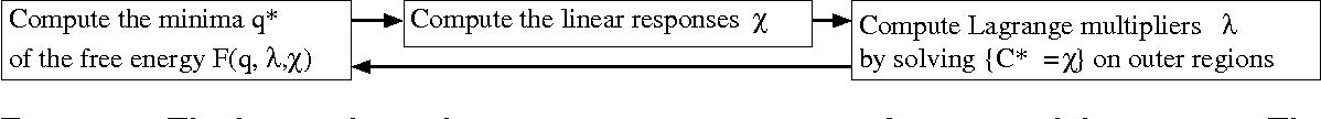 Figure 3 for Improving variational methods via pairwise linear response identities