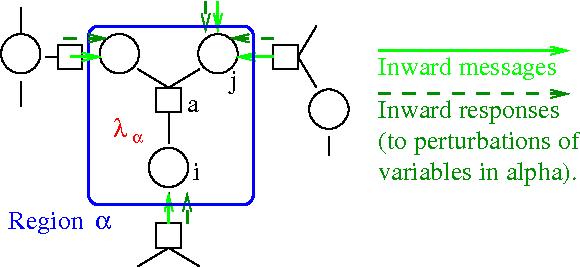 Figure 4 for Improving variational methods via pairwise linear response identities