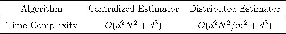 Figure 1 for Communication-efficient Distributed Estimation and Inference for Transelliptical Graphical Models