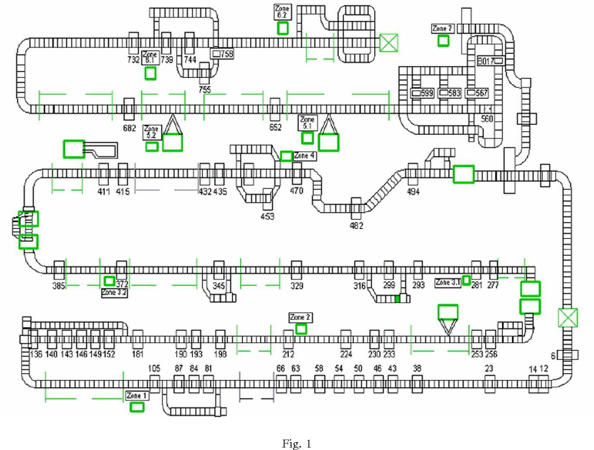 Figure 1 for Temporal data mining for root-cause analysis of machine faults in automotive assembly lines