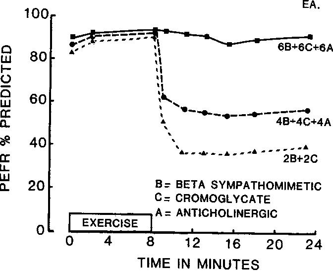 Figure 10 From Bronchial Asthma Semantic Scholar
