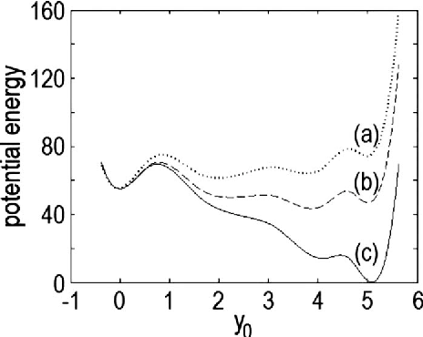 Figure 8 from Nonlinear breathing modes at a defect site in