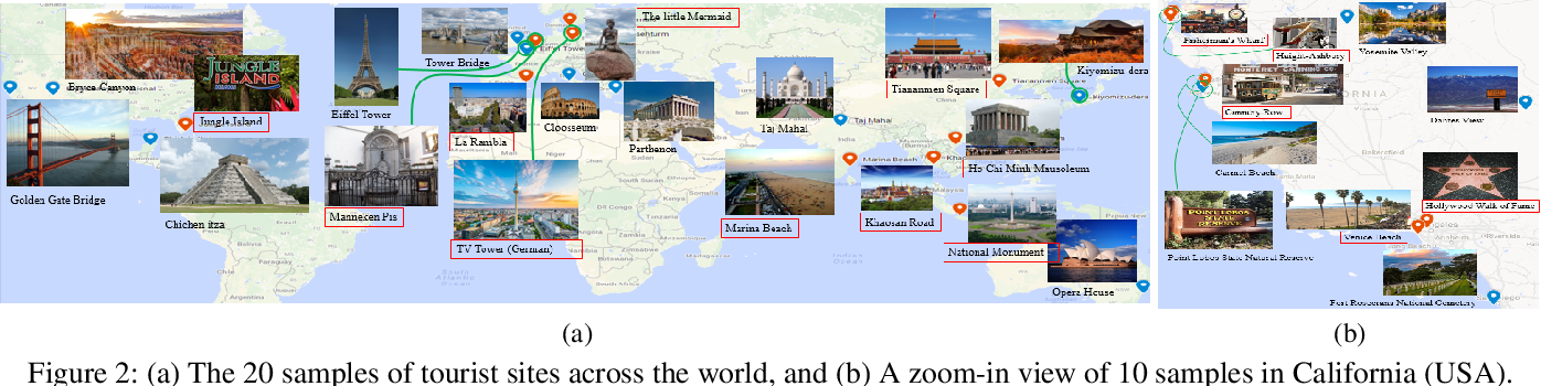 Figure 2 for Happy Travelers Take Big Pictures: A Psychological Study with Machine Learning and Big Data