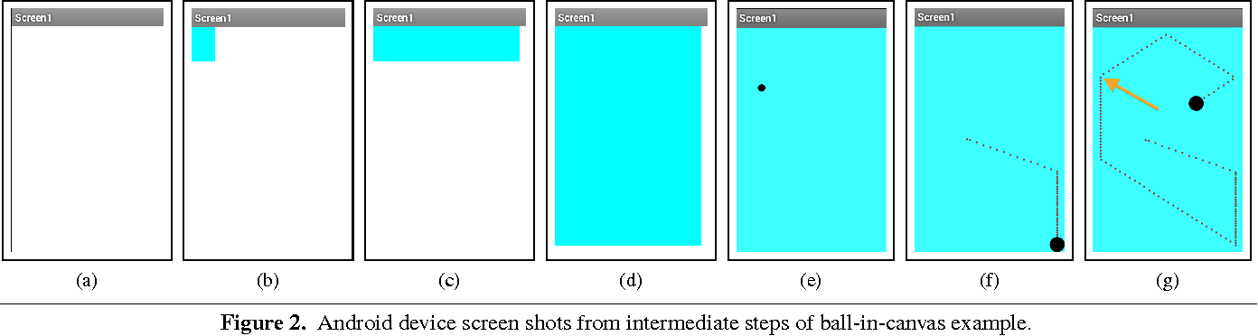 Figure 2 from Live Programming of Mobile Apps in App