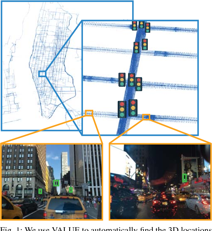 Figure 1 for VALUE: Large Scale Voting-based Automatic Labelling for Urban Environments
