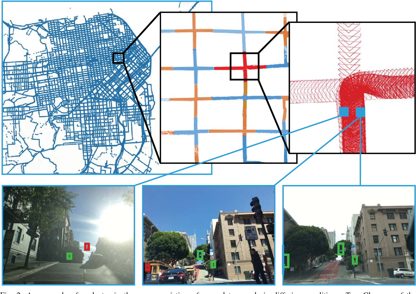 Figure 2 for VALUE: Large Scale Voting-based Automatic Labelling for Urban Environments