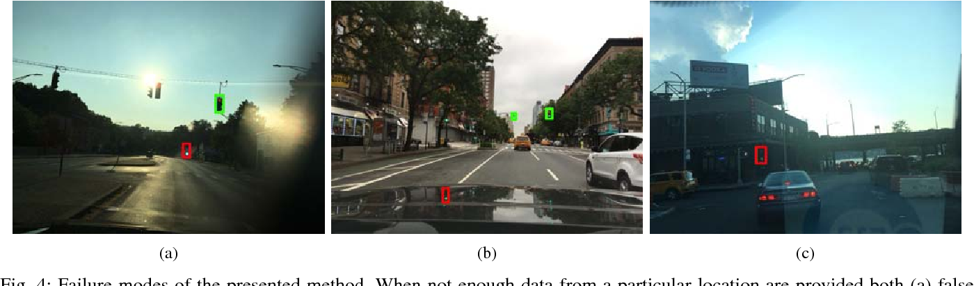Figure 4 for VALUE: Large Scale Voting-based Automatic Labelling for Urban Environments