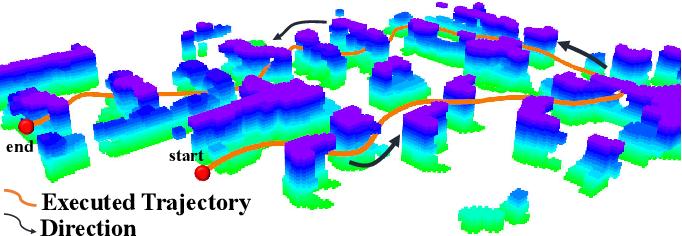 Figure 2 for GPA-Teleoperation: Gaze Enhanced Perception-aware Safe Assistive Aerial Teleoperation