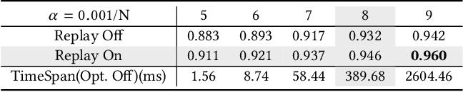 Figure 4 for Comyco: Quality-Aware Adaptive Video Streaming via Imitation Learning