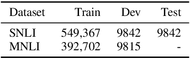 Figure 2 for Unlearn Dataset Bias in Natural Language Inference by Fitting the Residual