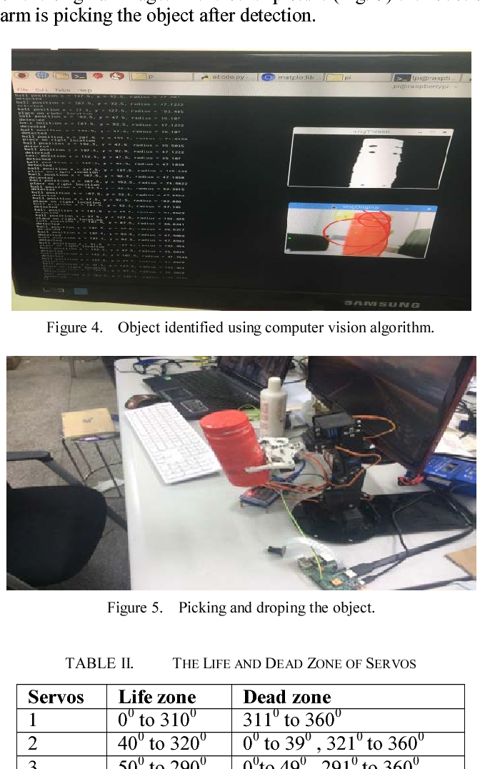 Computer vision based object grasping 6DoF robotic arm using