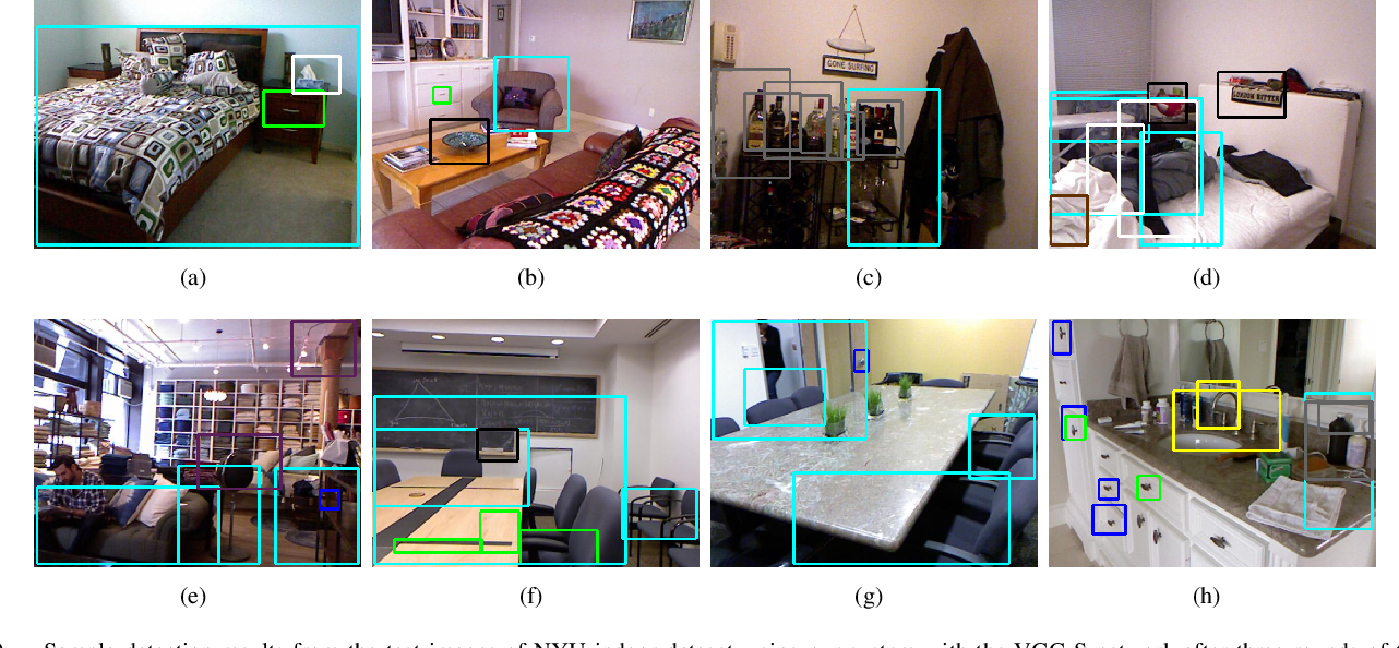 Figure 2 for What Can I Do Around Here? Deep Functional Scene Understanding for Cognitive Robots